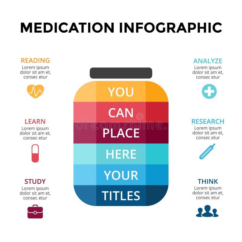 Wektorowy pigułki traktowanie infographic, medyczny diagram, opieka zdrowotna wykres, szpitalna prezentacja, przeciwawaryjna mapa ilustracja wektor