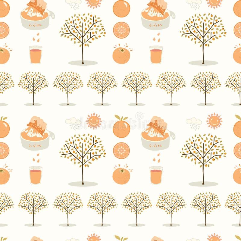 Wektorowy pomarańczowego drzewa gaj Ręka Rysująca Bezszwowa wektoru wzoru ilustracja ilustracja wektor
