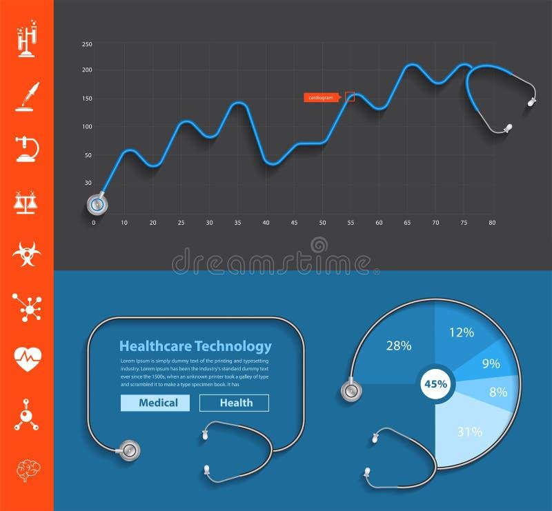 Wektorowy stetoskopu projekta deski rozdzielczej szablon royalty ilustracja
