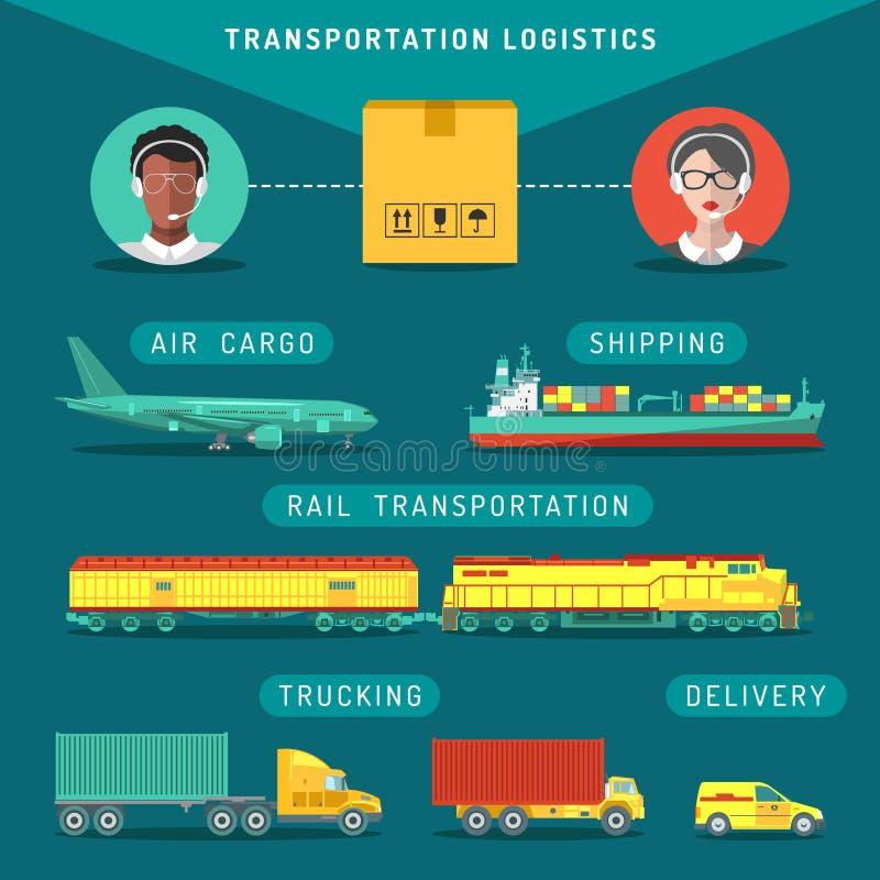 Wektorowy transport logistyk pojęcie Zarządzania infographics w mieszkanie stylu Wysyłek ikony ustawiać Frachtowa ilustracja ilustracji