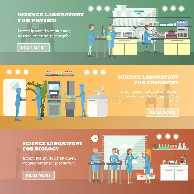 Wektorowy ustawiający badanie naukowe laboranccy horyzontalni płascy sztandary ilustracja wektor