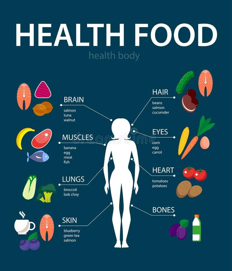 Wektorowy ustawiający jedzenie elementy i ikony świeżego i zdrowie ilustracji