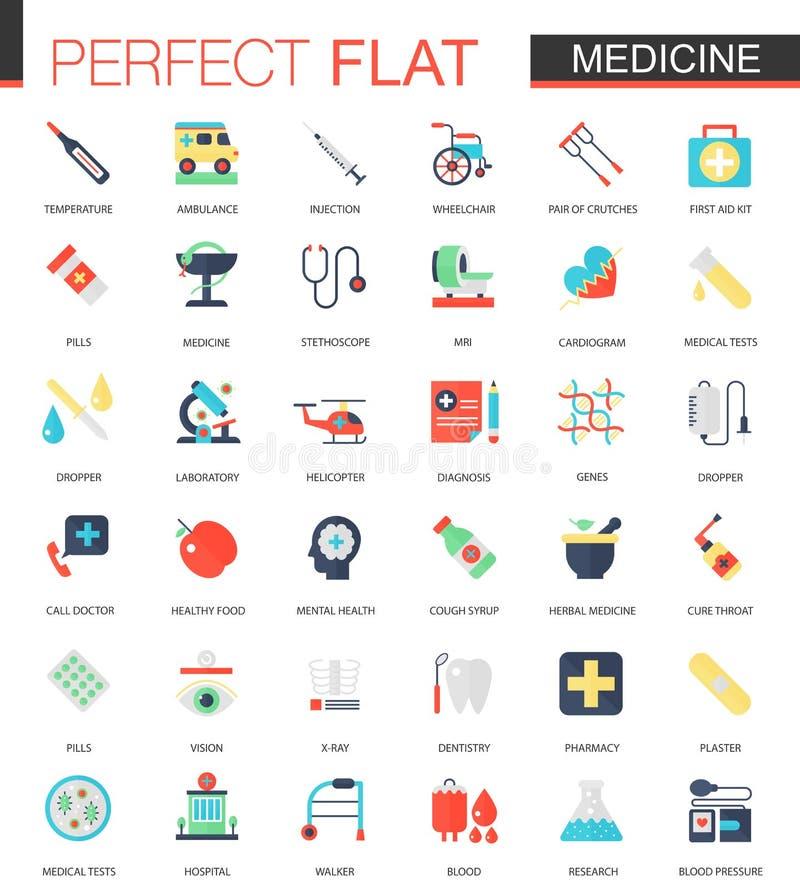 Wektorowy ustawiający płaskie Medyczne i opieka zdrowotna ikony ilustracja wektor