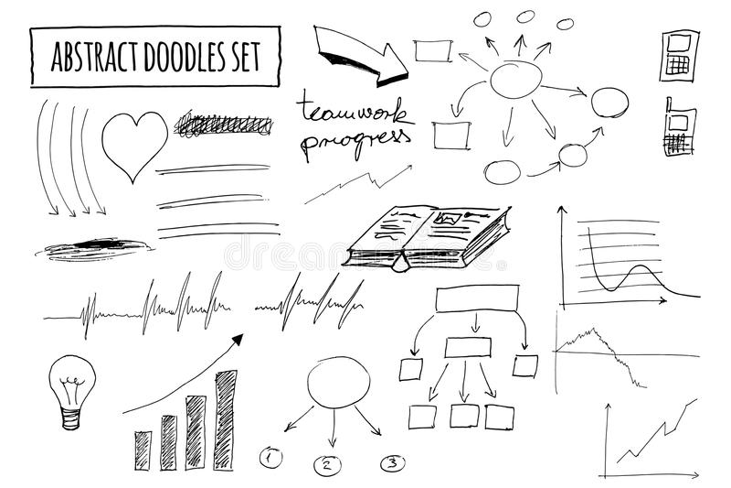 Wektorowy ustawiający ręki rysujący abstraktów doodles royalty ilustracja