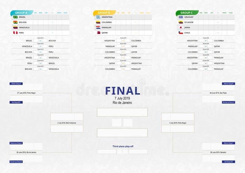 Wektoru dopasowania rozkład Ameryka Południowa futbolowy turniej, wszystkie dopasowania synchronizuje i umieszcza Piłka nożna tur ilustracja wektor