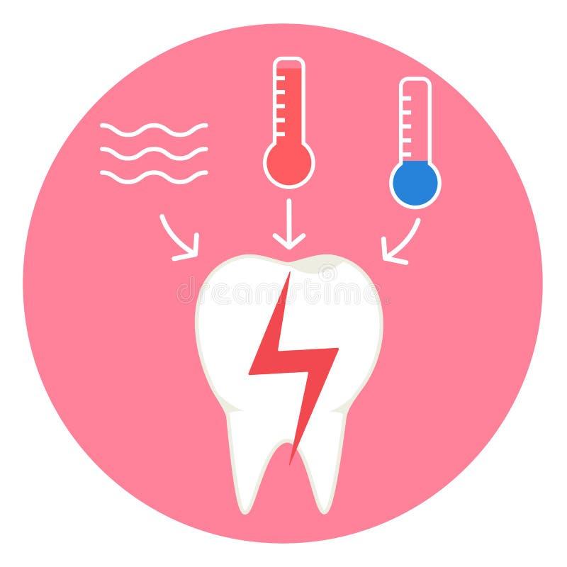 Wektoru znak ząb obolałość od temperaturowego bodza ilustracji