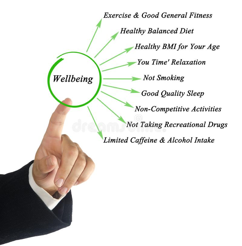 Wellbeing royalty free stock photography