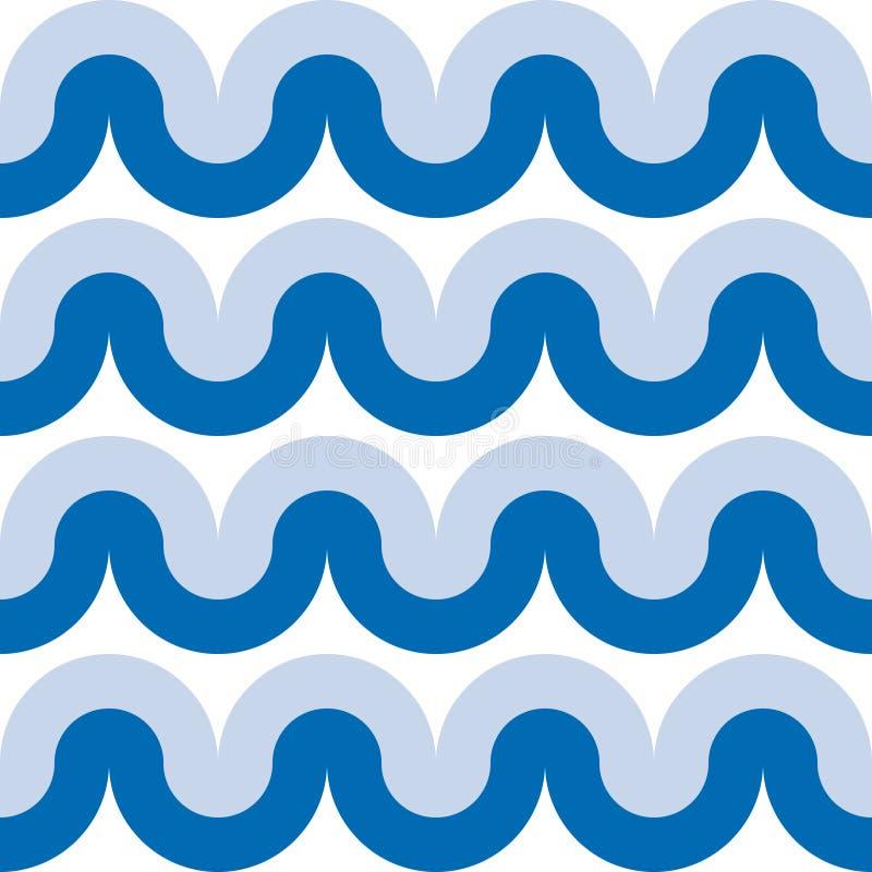 Wellen (Vektor) vektor abbildung