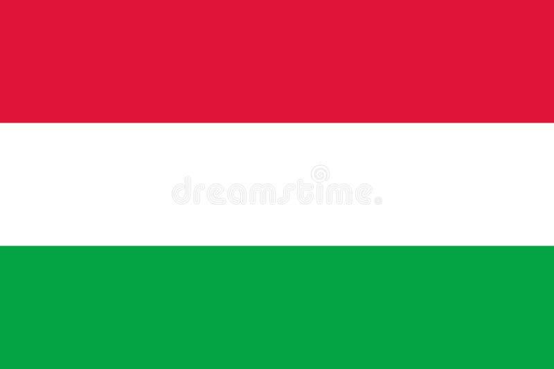 Wellenartig bewegende Markierungsfahne von Ungarn lizenzfreie abbildung