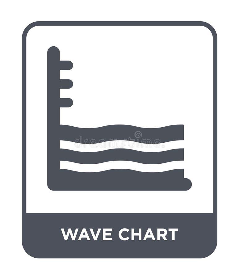 Wellendiagrammikone in der modischen Entwurfsart Wellendiagrammikone lokalisiert auf weißem Hintergrund Wellendiagramm-Vektorikon vektor abbildung