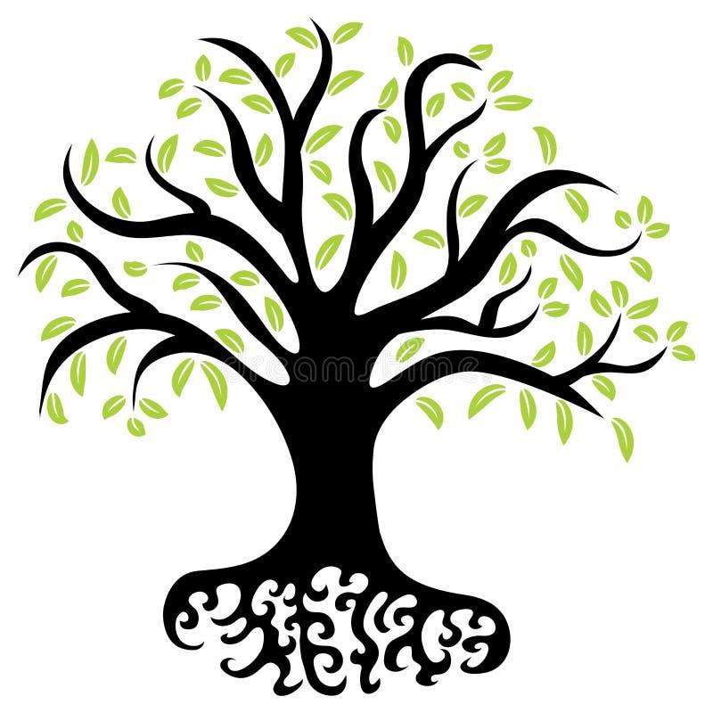 Wellness-Baum lizenzfreie abbildung