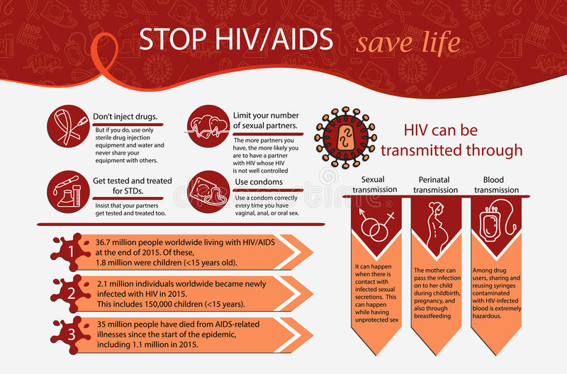 Welt-Aids-Tag-Konzept vektor abbildung