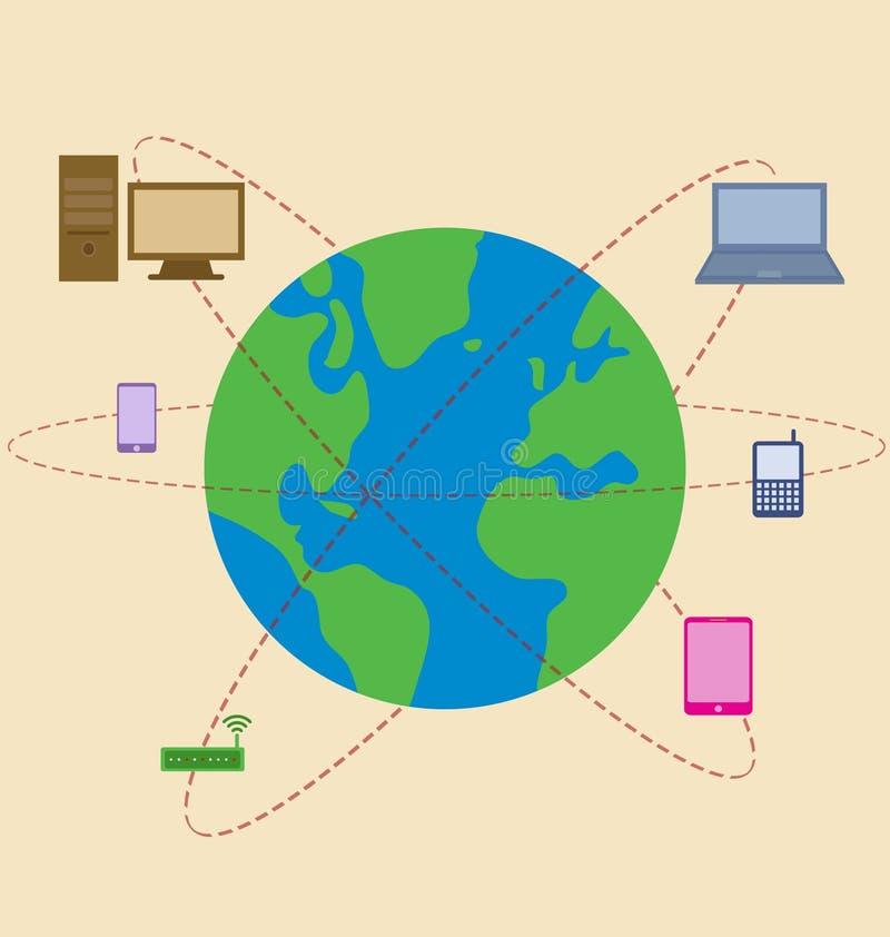 Welt wird durch bewegliche Technologie umgeben lizenzfreie abbildung