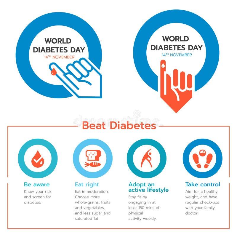 Weltdiabetes-Fahnentag mit Handblut im blauen Kreis und in geschlagenem Diabetesikonensatzvektorentwurf lizenzfreie abbildung