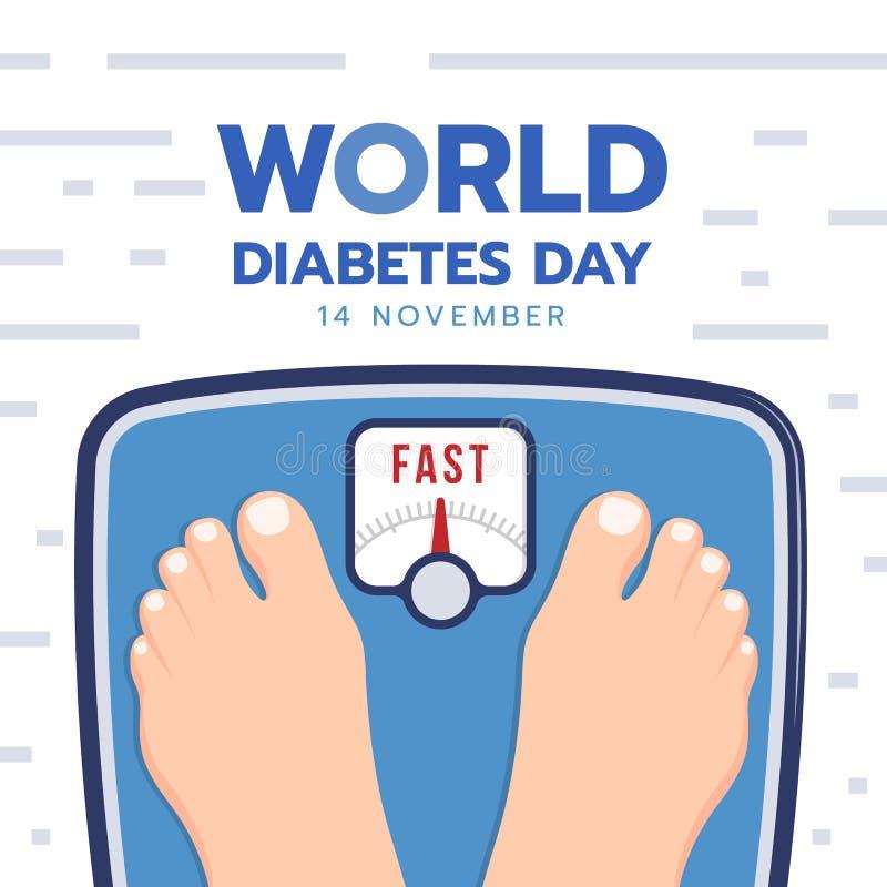 Weltdiabetes-Tagesfahne mit Füßen auf dem Gewicht, das Maschine überprüft, sind- schneller Vektorentwurf stock abbildung