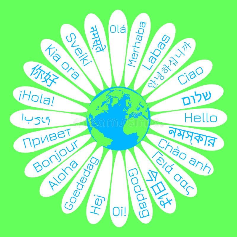 Welthallo Tag Das Konzept der Kampagne für Frieden Gänseblümchenblume die Mitte ist die Planet Erde Auf den Blumenblättern - die  lizenzfreie abbildung