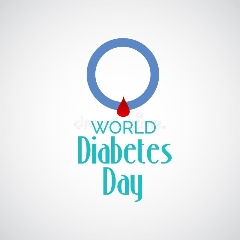 Weltdiabetestag   Dianol - Deutsche Diabetes-Hilfe