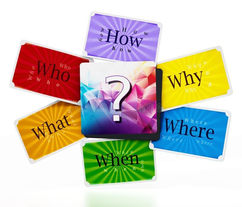 Wenn wo das, was, wie Fragenkarten Abbildung 3D vektor abbildung