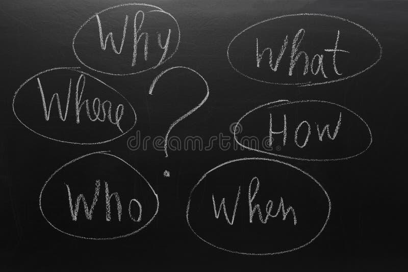 Wer was wenn wo warum geschrieben auf Tafel mit Fragezeichen, Hintergrund, hohe Auflösung lizenzfreies stockbild