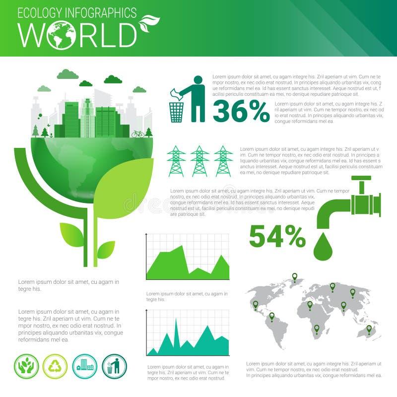 Wereld de Milieubescherming Groene Banner van Infographics van de Energieecologie met Exemplaarruimte royalty-vrije illustratie