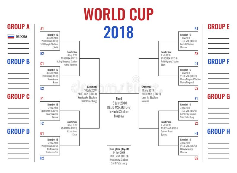 Wereldbeker 2018 in Rusland, groepsstadium en weg aan def., toernooienregeling met spelprogramma royalty-vrije illustratie