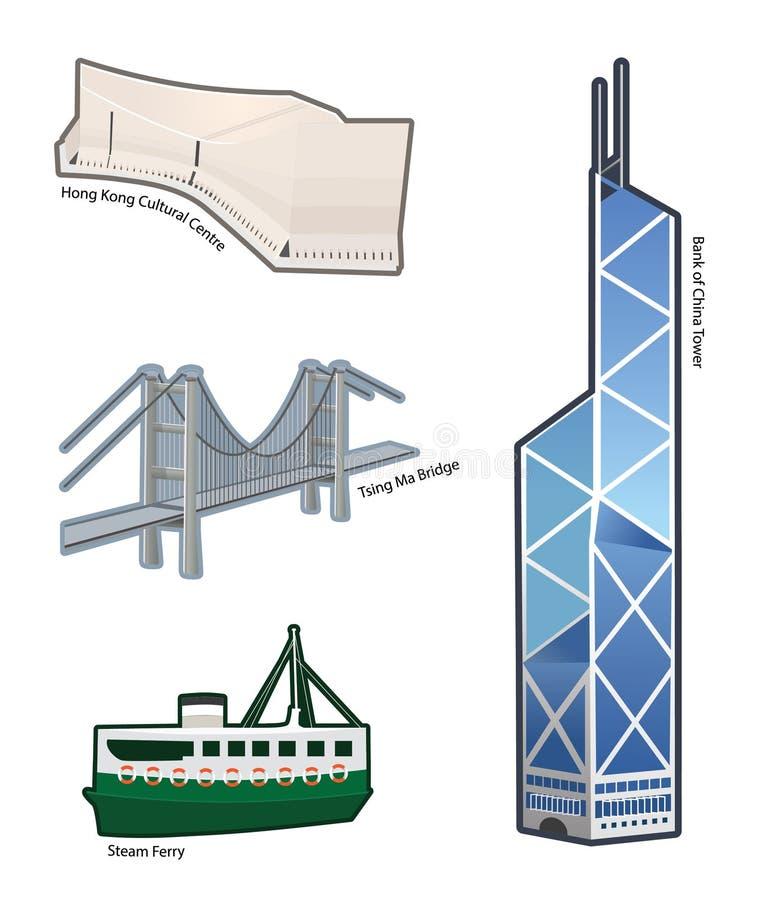Wereldberoemde oriëntatiepunten en pictogrammen in Hong Kong