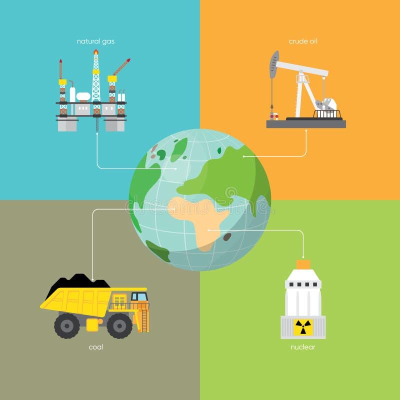 Wereldenergie met steenkool, aardgas, ruwe olie en kern stock illustratie