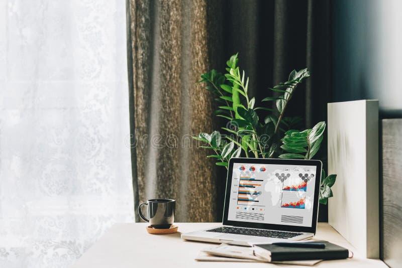 Werkplaats zonder mensen, close-up van laptop met grafieken, grafieken, diagrammen op het scherm op witte lijst, bureau stock foto's