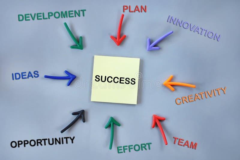 Werkzeuge für Erfolgswörter auf grauem Hintergrund stock abbildung