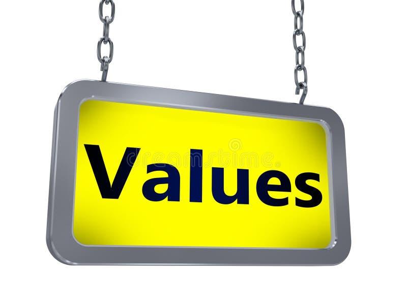 Werte auf Anschlagtafel stock abbildung