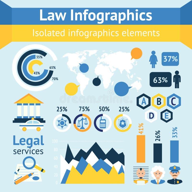 Wet en rechtvaardigheidsinfographics stock illustratie