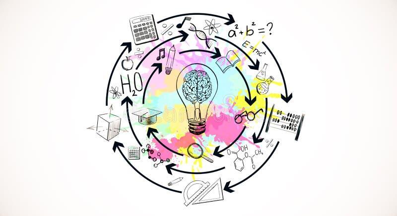 Wetenschap en ideeconcept royalty-vrije illustratie