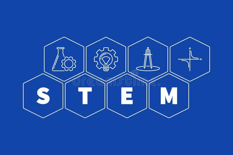 Wetenschap en Wiskunde - hexagon illustratie van het STAM de vectorconcept stock illustratie