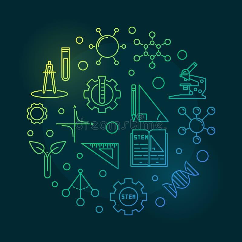 Wetenschap, Technologie, Techniek en Wiskunde cirkelillustratie royalty-vrije illustratie