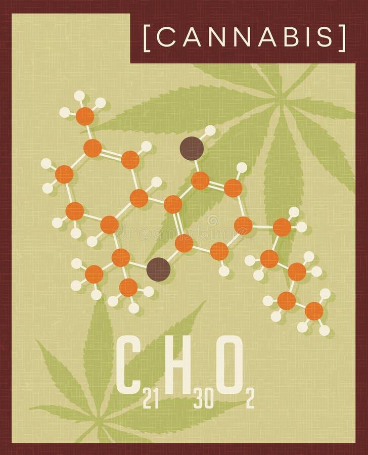 Wetenschappelijke affiche van moleculaire structuur van cannabis met marihuanablad vector illustratie
