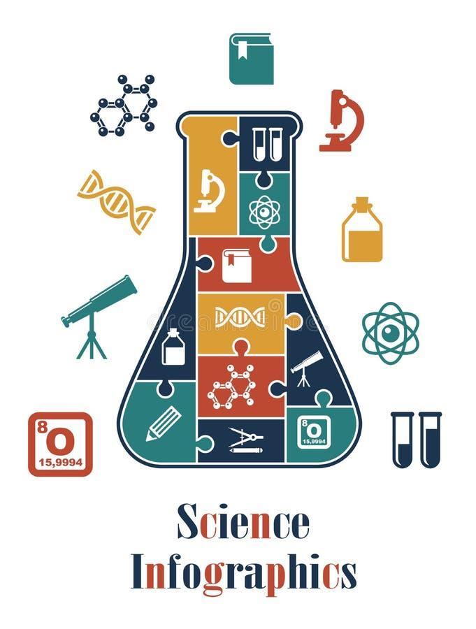 Wetenschapsinfographics royalty-vrije illustratie