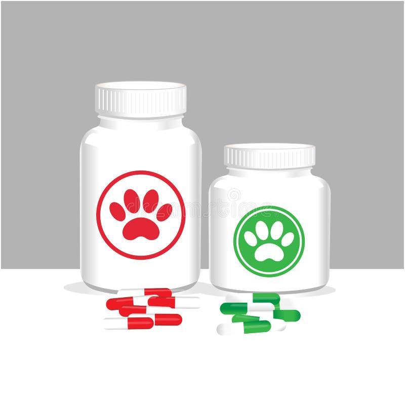 Weterynaryjny opieki zwierzęcej medycyny pojęcia plakat ilustracja wektor