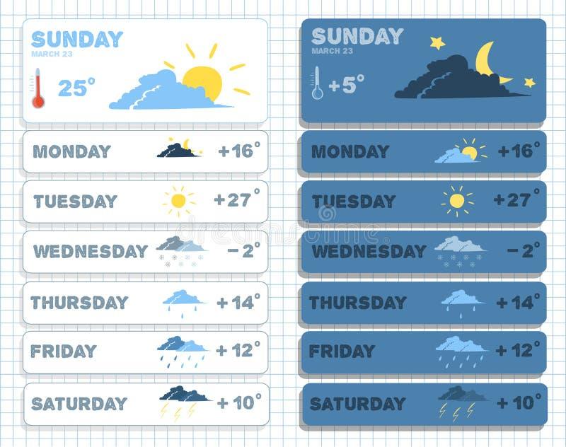 Wettervorhersage Widgets eingestellt lizenzfreie abbildung