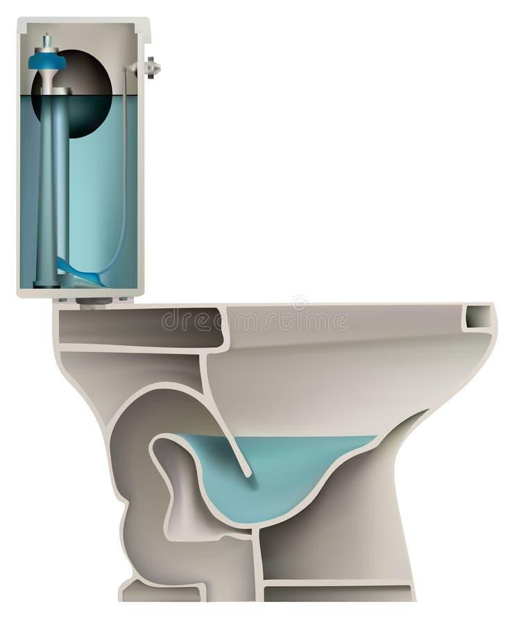 Wezbrana toaleta ilustracji