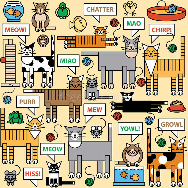 What Cats Say. Repeating pattern of cats and what they say and the things they think about royalty free illustration