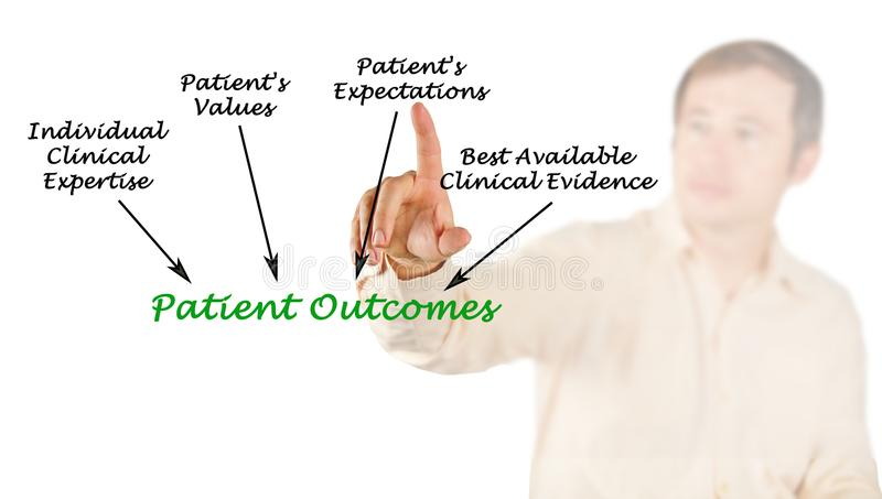 What define Patient Outcomes. Man presenting What define Patient Outcomes royalty free stock image