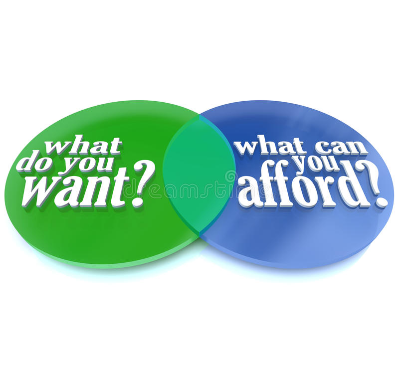 What Do You Want vs Can You Afford Venn Diagram stock illustration