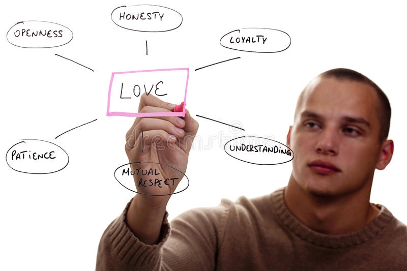 What is Love. Man writing out the components of love royalty free stock photography
