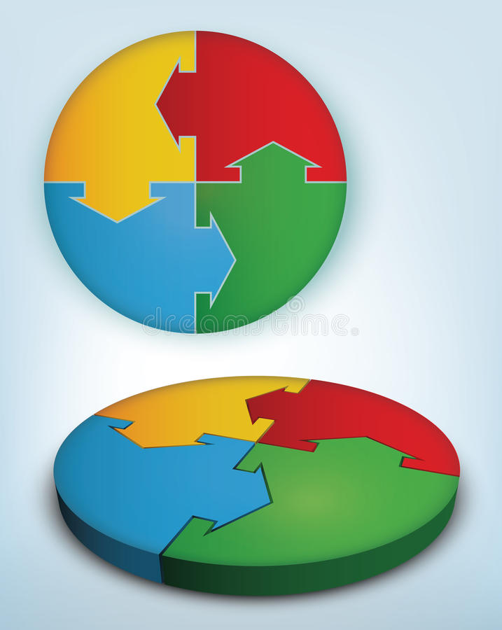 Wheel chart. 3d circle chart with a cyclic movement royalty free illustration