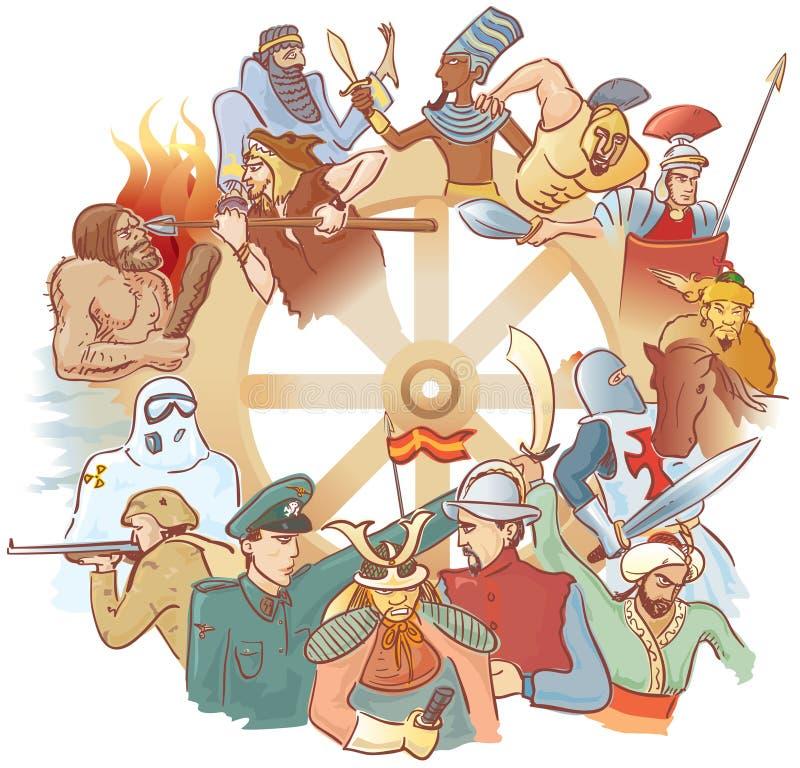 Wheel of history stock illustration
