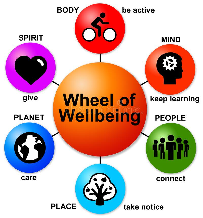 Free Wheel Wellbeing Royalty Free Stock Photos - 212689798