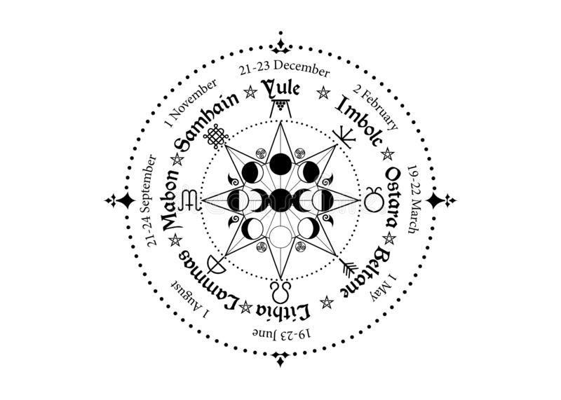 Wheel Of The Year Is An Annual Cycle Of Seasonal Festivals. Wiccan Calendar  And Holidays. Compass With Triple Moon Wicca Pagan Stock Vector -  Illustration of sabbath, imbolc: 164769066