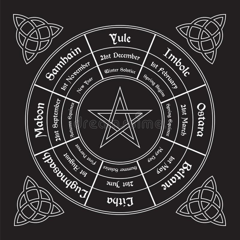 Wheel of the year diagram. Wiccan annual cycle vector illustration