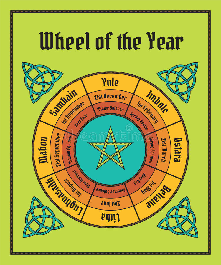 Wheel of the year poster. Wiccan calendar stock illustration