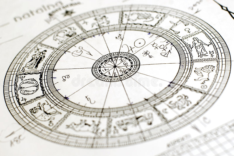 THE WHEEL OF ZODIAC stock images